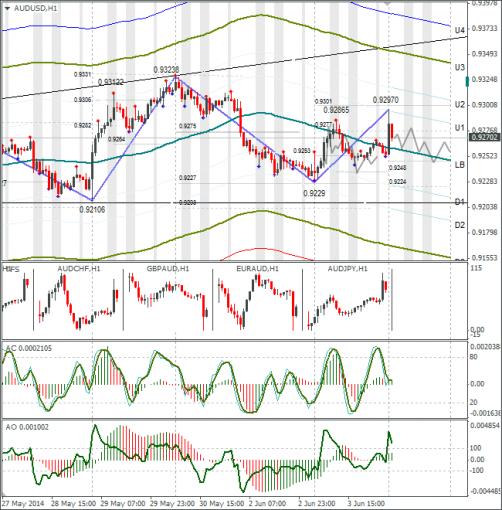forex-audusd-04062014.png