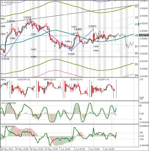 forex-audusd-05062014.png