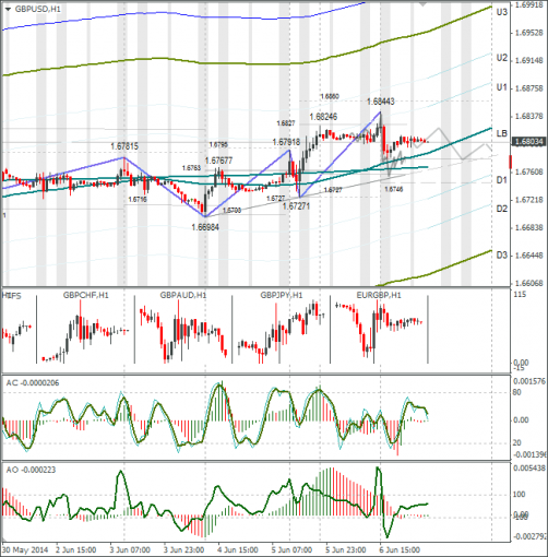 forex-gbpusd-09062014.png