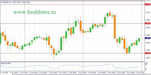 forex-fundamental-analysis-16062014-1.jpg