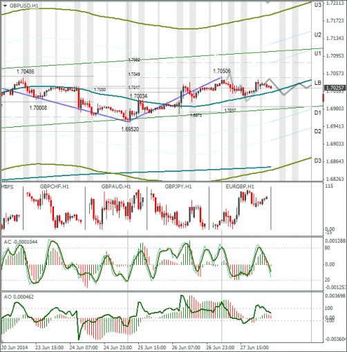 forex-gbpusd-30062014.png