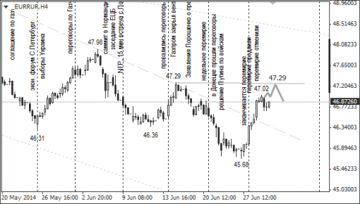 forex-ruble-03072014-2.png