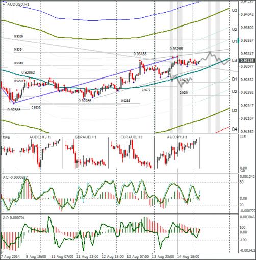 forex-audusd-15082014.png