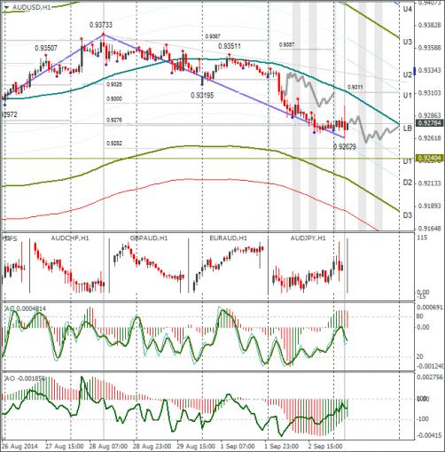 forex-audusd-03092014.png