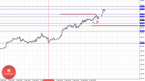 forex-fractal-11092014-4.png