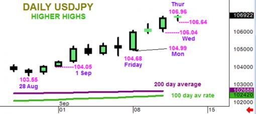 forex-usdjpy-11-09-2014-1.png