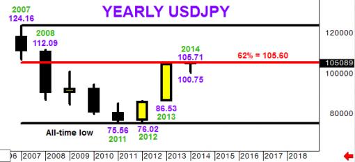forex-usdjpy-11-09-2014-3.png