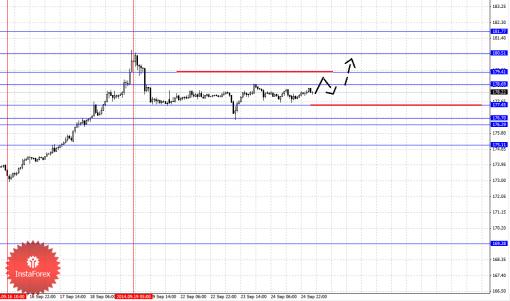 forex-fractal-25092014-8.png