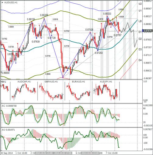 forex-audusd-08102014.png