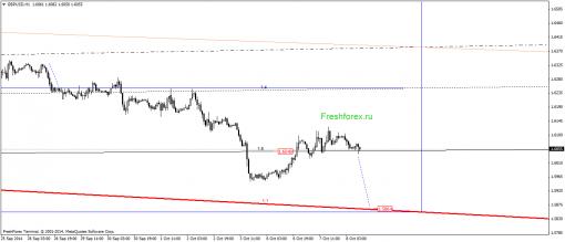 forex-gann-08102014-2.png
