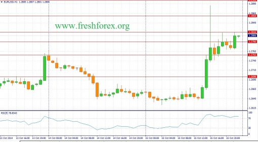 forex-fundamental-analysis-16102014-1.jpg