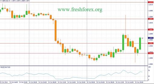 forex-fundamental-analysis-16102014-2.jpg