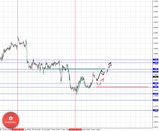 forex-fractal-12112014-2.png
