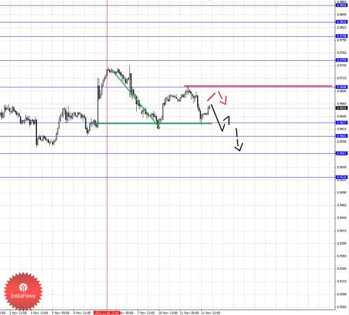 forex-fractal-12112014-3.png
