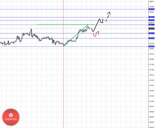 forex-fractal-12112014-8.png