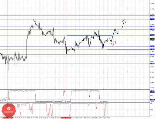 forex-fractal-02122014-3.png
