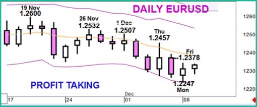 forex-eurusd-09-12-2014-1.png