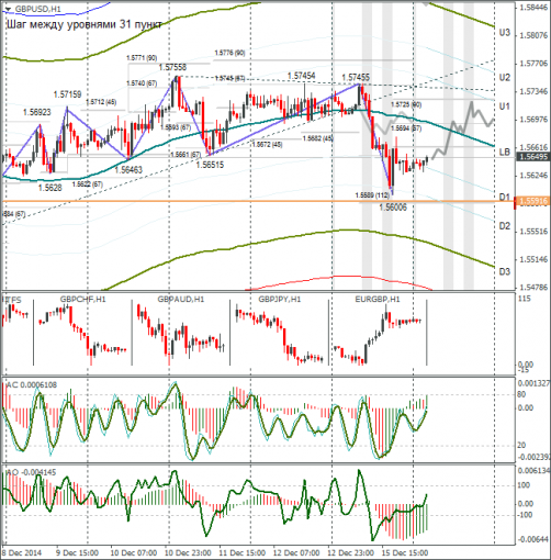 forex-gbpusd-16122014.png