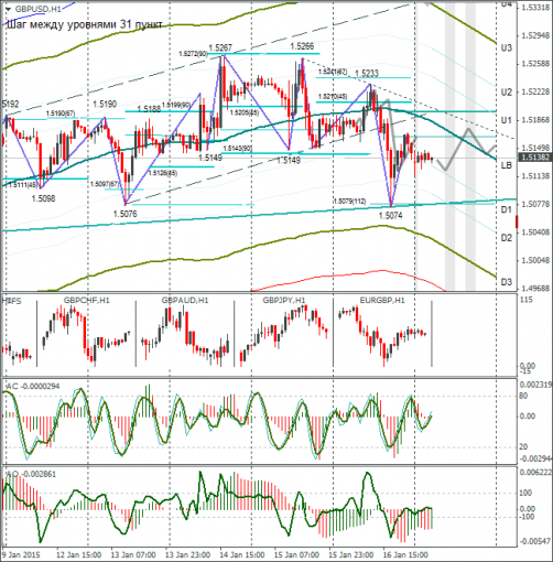 forex-gbpusd-19012015.png