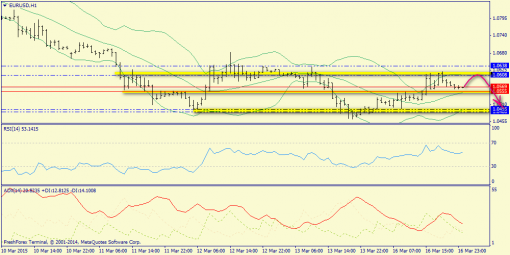 forex-trend-17032015-3.png