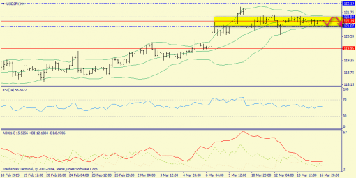 forex-trend-17032015-8.png