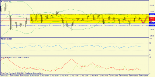 forex-trend-17032015-9.png