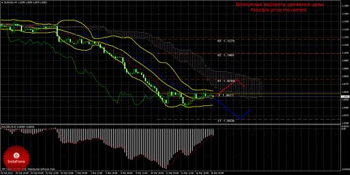 forex-trade-18032015-1.png