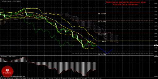 forex-trade-18032015-2.png