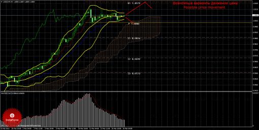 forex-trade-18032015-3.png