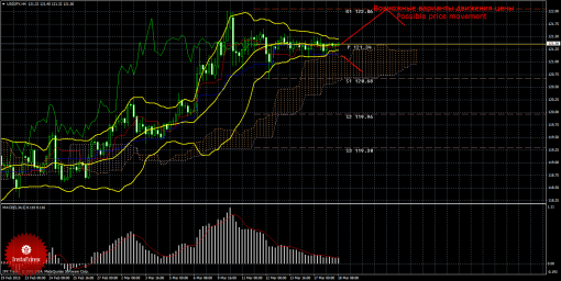 forex-trade-18032015-4.png