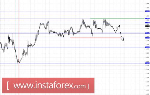 forex-fractal-analysis-10072015-3.png