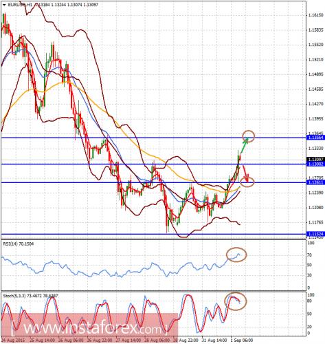 forex-analysis-01092015-1.png