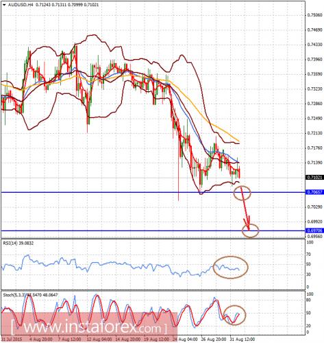 forex-analysis-01092015-2.png