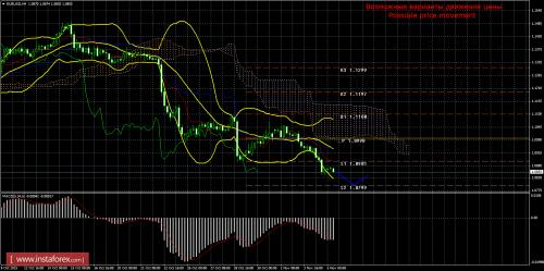 forex-trade-05112015-1.png