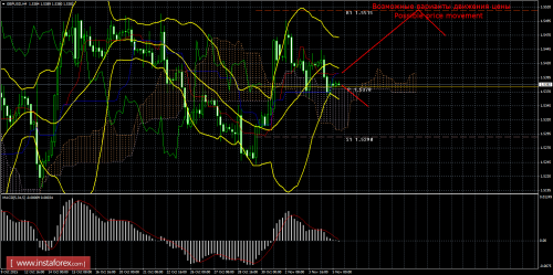 forex-trade-05112015-2.png