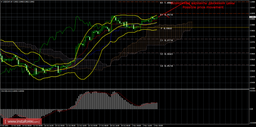 forex-trade-05112015-3.png