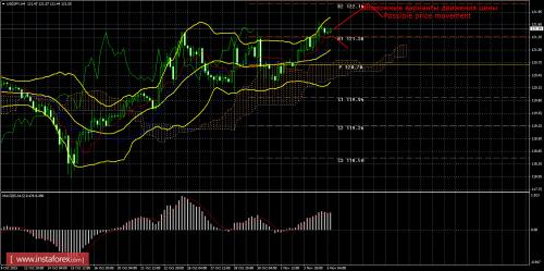 forex-trade-05112015-4.png