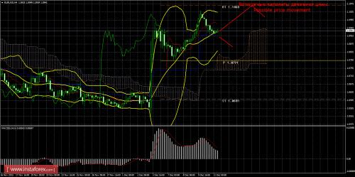 forex-trade-11122015-1.png