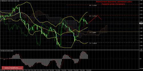 forex-trade-11122015-2.png