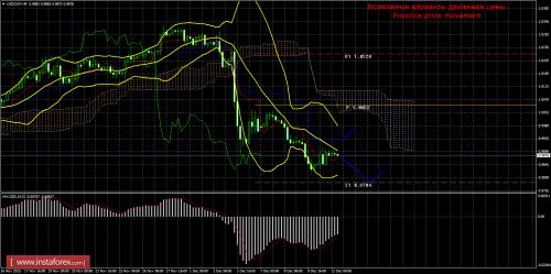 forex-trade-11122015-3.png