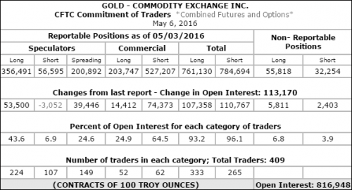 forex-gold-10-05-2016-1.png