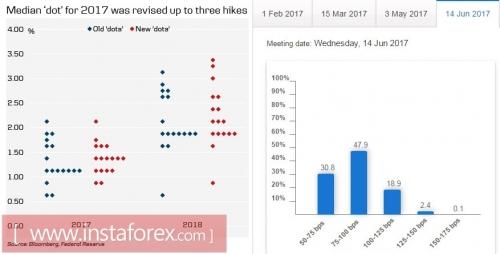 forex-prognoz-05-01-2017-2.jpg