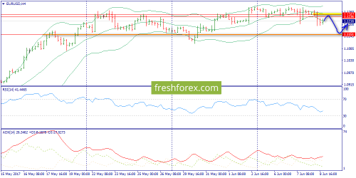 forex-trend-09-06-2017-2.png