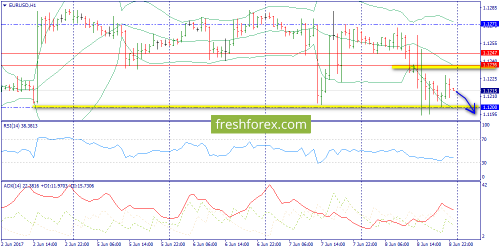 forex-trend-09-06-2017-3.png
