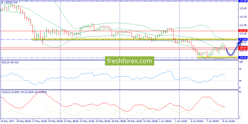 forex-trend-09-06-2017-8.png