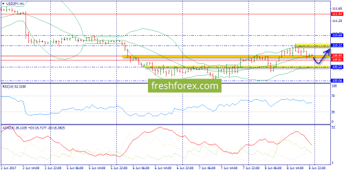 forex-trend-09-06-2017-9.png