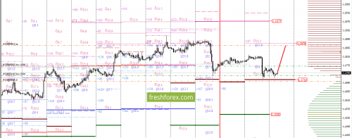 forex-option-analysis-09-08-2017-1.png