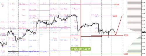 forex-option-analysis-10-08-2017-1.png