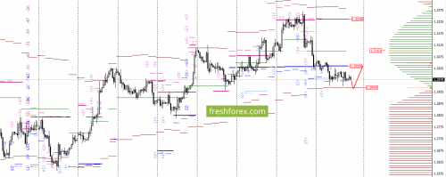 forex-option-analysis-11-08-2017-4.png