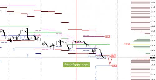 forex-option-analysis-11-08-2017-6.png